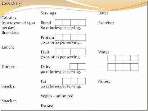 Weight Loss Journal rev. 1